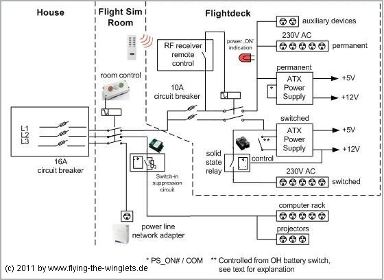 Power Supply flight deck power supply 2 wiring diagram simulator at nearapp.co